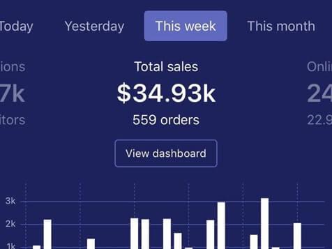 VT Ad Agency E-Commerce Store Sales